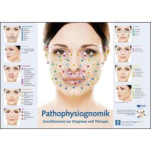 Poster - Pathophysiognomik